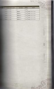 データページ